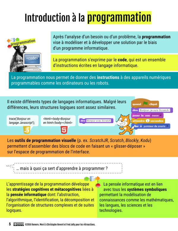 GuideV1. Programmation-R01