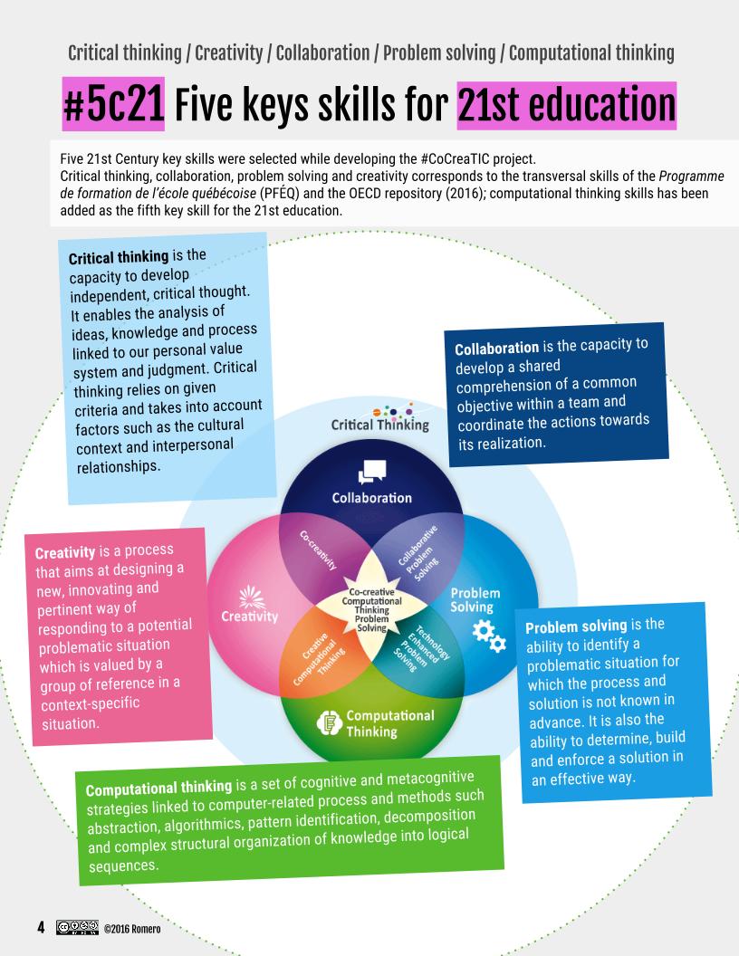 #5c21 5 key skills for 21st century education